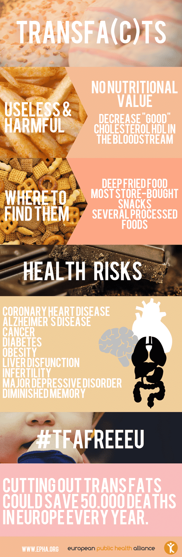 transfats facts infographic trans fats